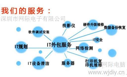 深圳电脑维修 深圳电脑IT外包公司