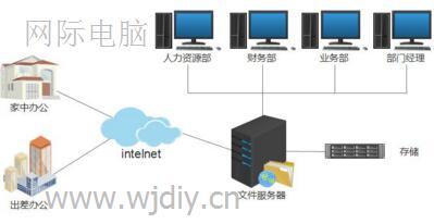 龙华民治文件服务器包月维护.jpeg