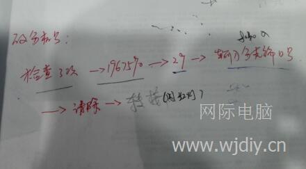 WS824-5A更改内线号码口令.jpg