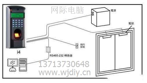 深圳龙悦居上门安装门禁监控电脑维修网络打印机.jpg