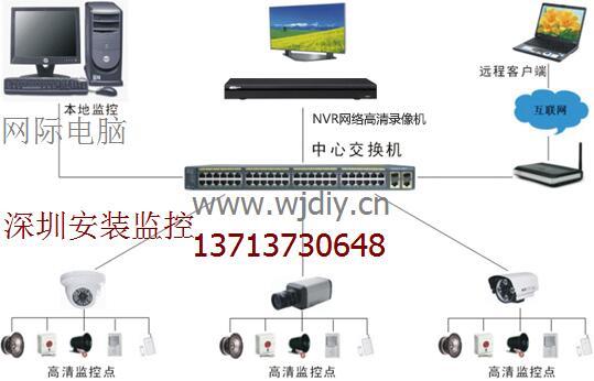 深圳工厂办公楼室上门安装无线网络监控高清摄像头