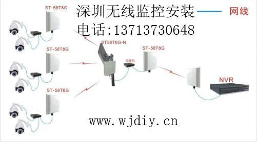 深圳硅谷动力清湖园安装无线监控网络布线.jpg