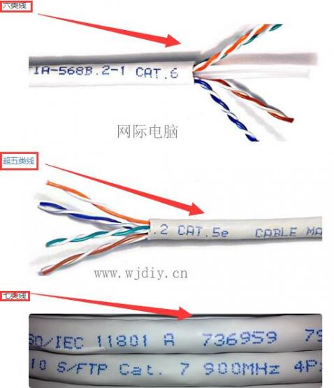 万兆网线水晶头接法?万兆网线与普通网线有什么区别.jpg