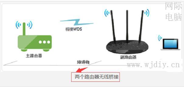 路由器桥接设置方法_路由器无线桥接步骤.jpg
