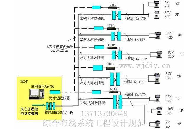 综合布线系统工程设计规范_深圳综合布线系统.jpg