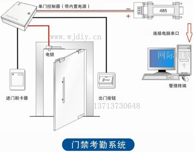 门禁考勤系统 开放接口 门禁考勤系统软件设置.jpg