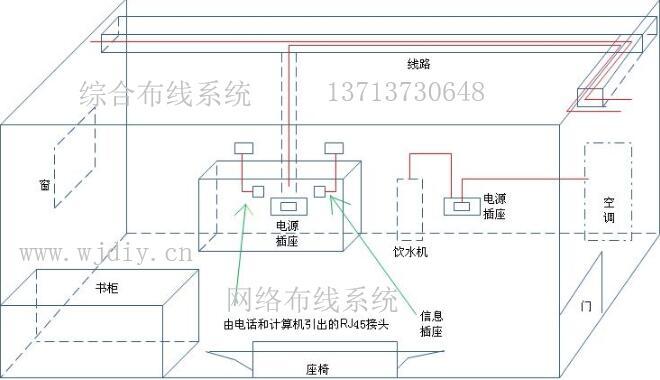 深圳综合布线方案设计_网络综合布线怎么收费.jpg