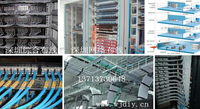 什么是综合布线系统?综合布线系统包括哪些部分?.jpg