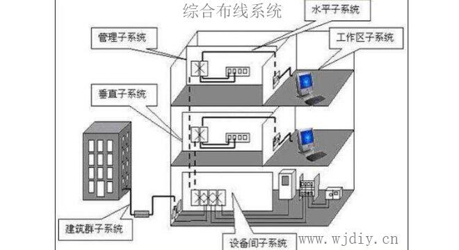 深圳综合布线系统-综合布线系统组成-综合布线公司.jpg
