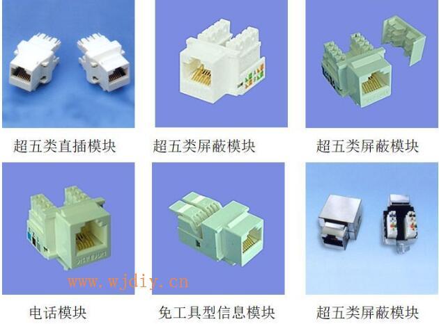 综合布线系统中信息模块与综合布线系统模块分类.jpg