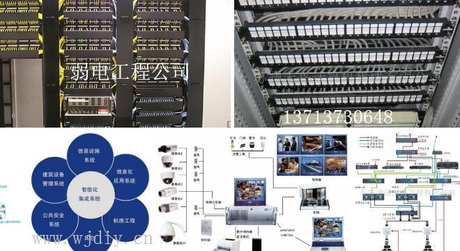 弱电工程主要包括哪些项目?弱电系统工程指哪些系统.jpg