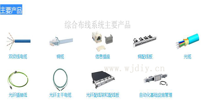 综合布线系统产品品牌 综合布线工程主要材料.jpg
