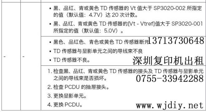 理光RICOH复印机打印机报SC360处理方法.jpg