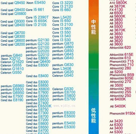 笔记本电脑移动显卡天梯图2020显卡排行图.jpg