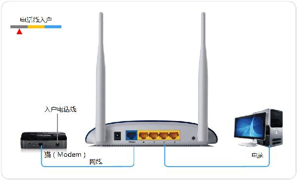 tp-link路由器怎么设置?如何设置tp-link无线路由器?.png