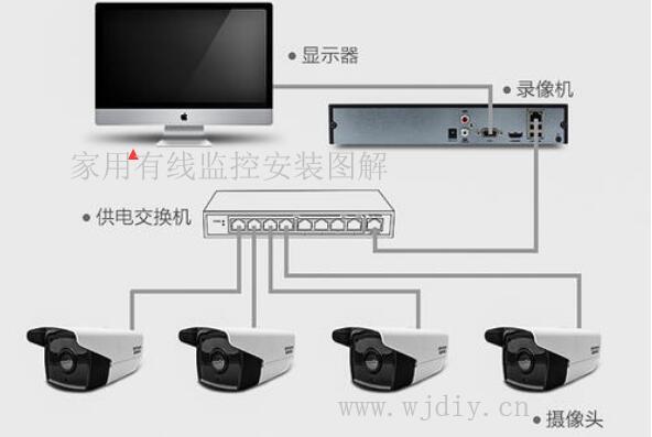 无线家用监控安装图; 家庭有线监控安装图解.jpg