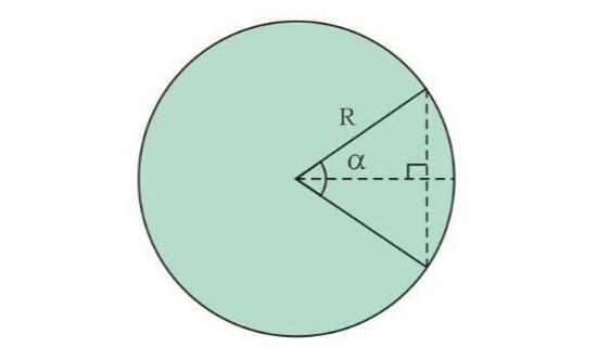 扇形面积公式和扇形弧长公式 扇形的所有公式.jpg