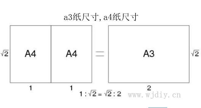 a3纸尺寸是多少毫米,a4纸尺寸是多少毫米.jpg