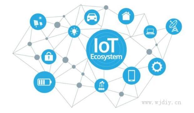 物联网IoT定义 物联卡nb-IoT起源及特征 物联网卡M2M系统框架.jpg