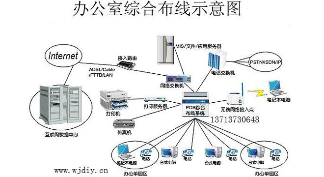 公司网线怎么布局 搭建一个20人的办公网络布线.jpg