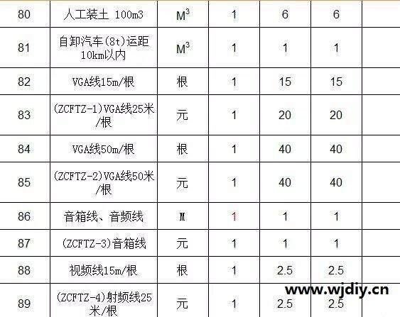 弱电综合布线施工费用报价 深圳南山区弱电综合布线施工.jpg